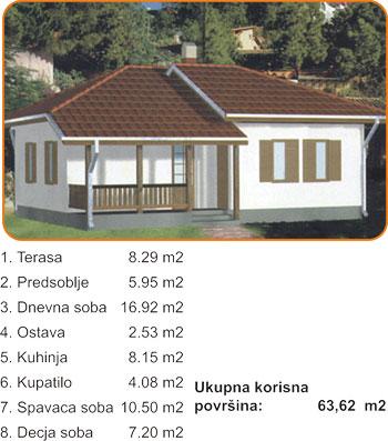 NovaMedia: Kategorija > montažne kuće cene